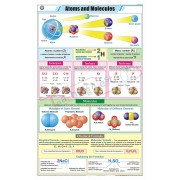 Atoms and Molecules Chart (58x90cm)