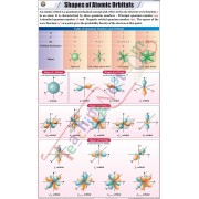 Shapes of Atomic Orbitals Chart  (58x90cm)