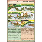 Crocodile and the Monkey Chart (50x75cm)
