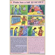 Pride has a fall Chart (50x75cm)