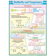 Similarity and Congruency Chart (70x100cm)