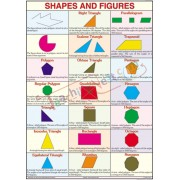 Shapes and Figures Chart (70x100cm)