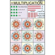 Multiplication Chart (50x75cm)