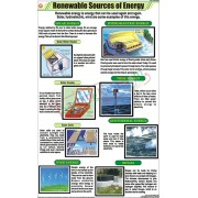 Renewable Sources of Energy Chart (58x90cm)