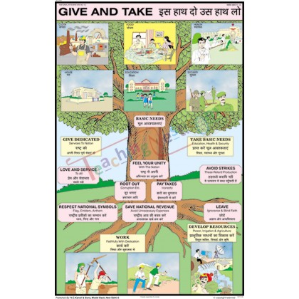 Give and Take Chart (50x75cm)