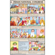 Indian National Congress Chart (50x75cm)