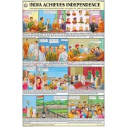 India Achieves Independence Chart (50x75cm)