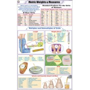 Metric Weights and Measures Chart (58x90cm)