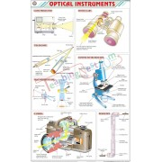 Optical Instruments Chart (58x90cm)