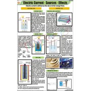 Electric Current - Sources - Effects Chart (58x90cm)