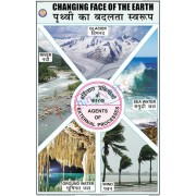 Changing Face of the Earth Chart (50x75cm)