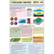 Ground Water Chart (50x75cm)