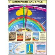 Atmosphere and Space Chart (70x100cm)