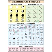 Weather Map Symbols Chart (70x100cm)