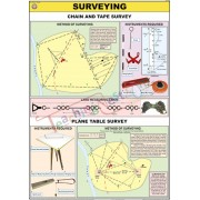 Surveying Chart (70x100cm)