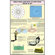 Directions and How to Find Them Chart (50x75cm)