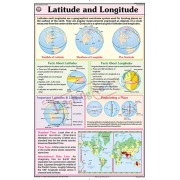 Latitude and Longitude Chart (50x75cm)