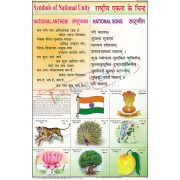 Symbols of National Unity (National Flag, Emblem & Anthem) Chart (50x75cm)