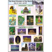 The Great Wonders of the World Chart (50x75cm)