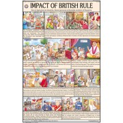 Impact of British Rule Chart (50x75cm)