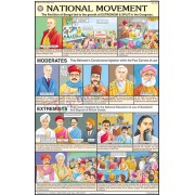 National Movement Chart (50x75cm)